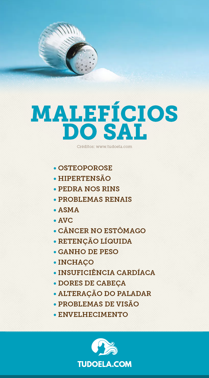 Malefícios do Sal para a Saúde [Infográfico]