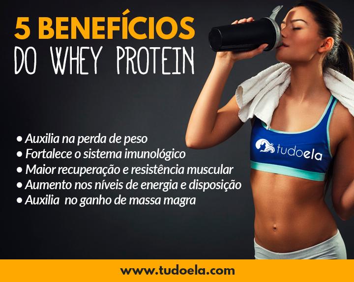 5 Benefícios Whey infográfico