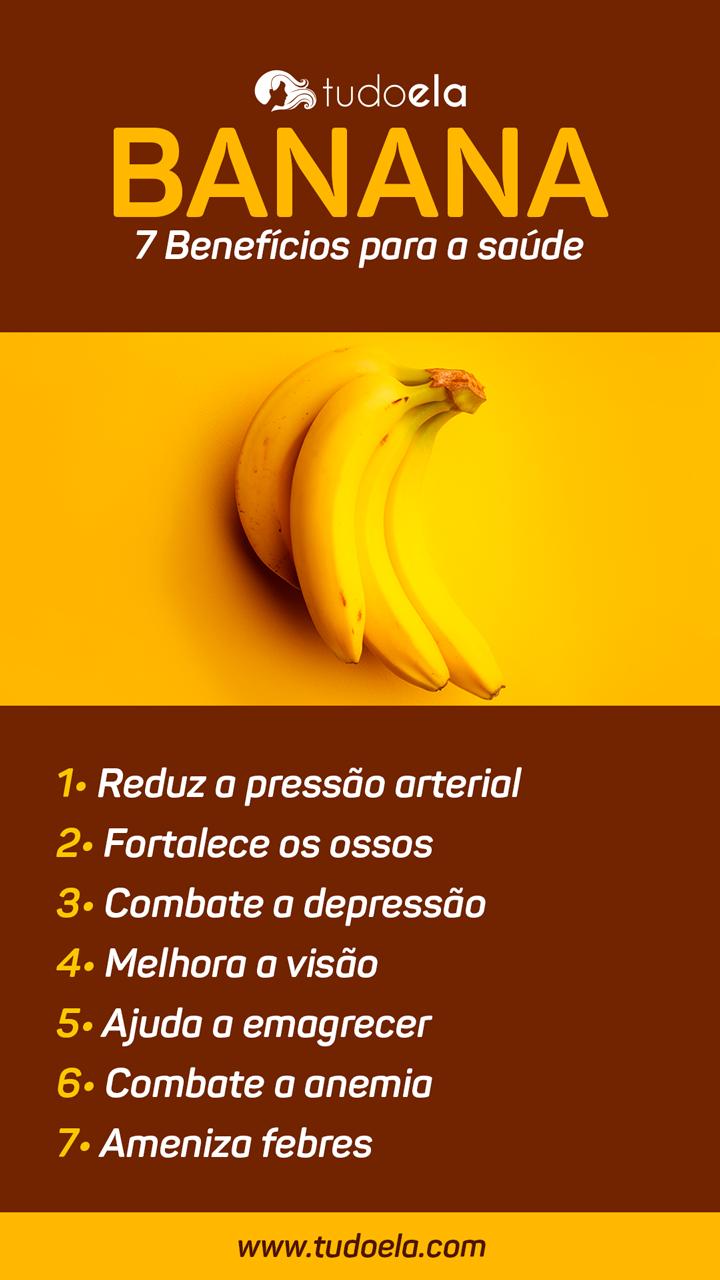 Banana Infográfico