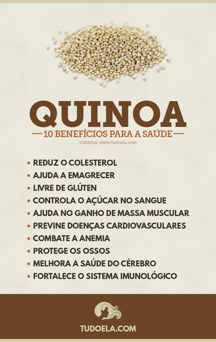 Benefícios da Quinoa para a saúde [Infográfico]