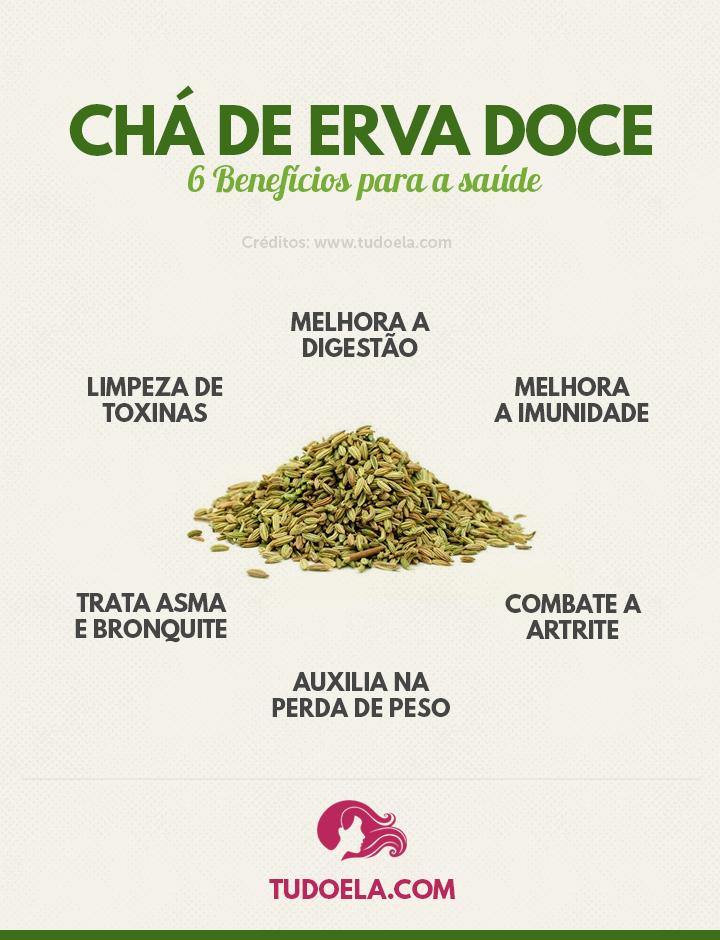 Chá de Erva Doce: benefícios para a saúde [Infográfico]