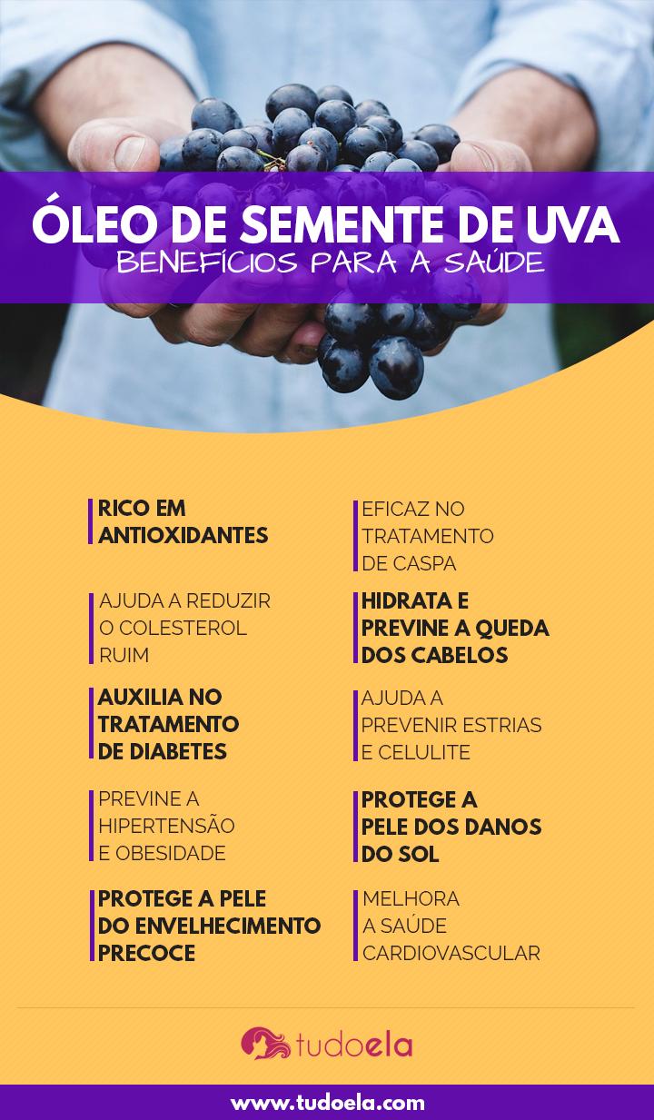 Infográfico Óleo de Semente de Uva: Benefícios para a saúde - Tudoela.com