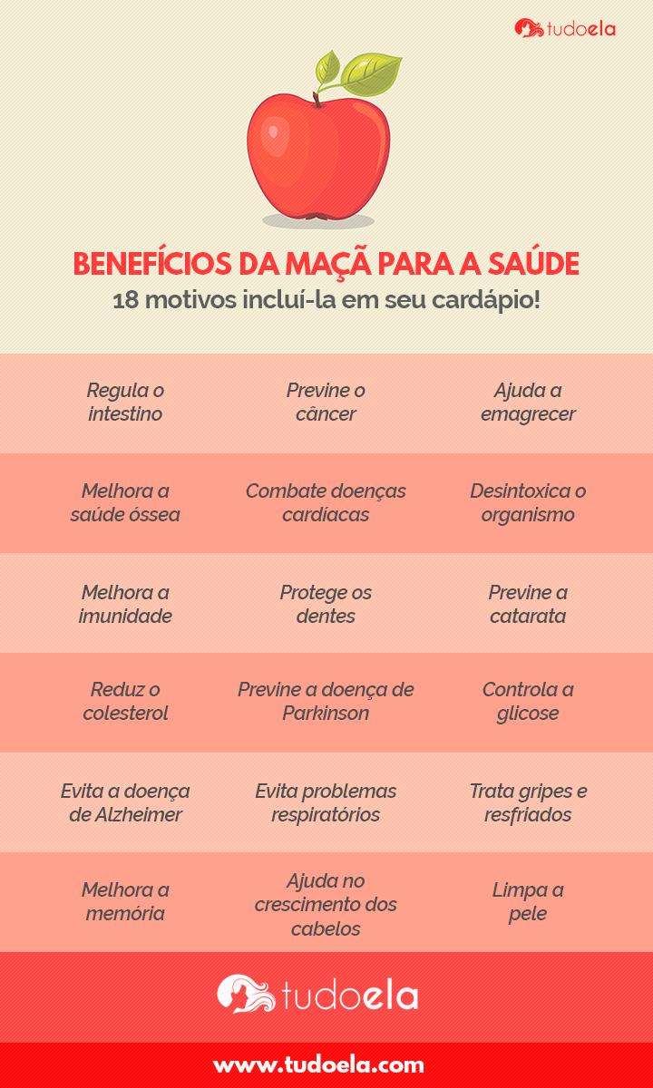 Infográfico Benefícios da Maçã