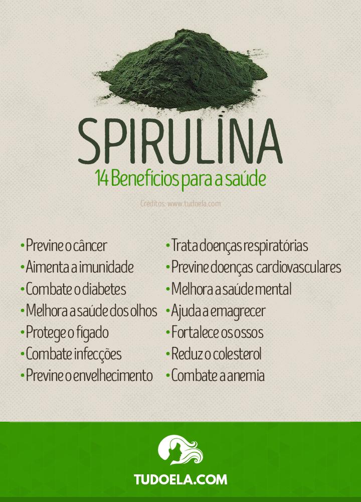 Spirulina: 14 benefícios para a saúde [Infográfico]