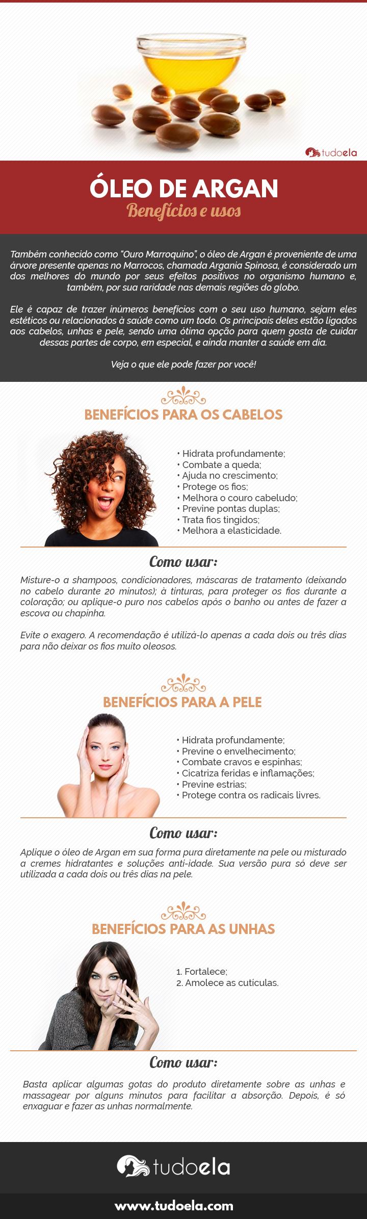 Óleo de Argan infográfico com benefícios para pele, cabelos e unhas
