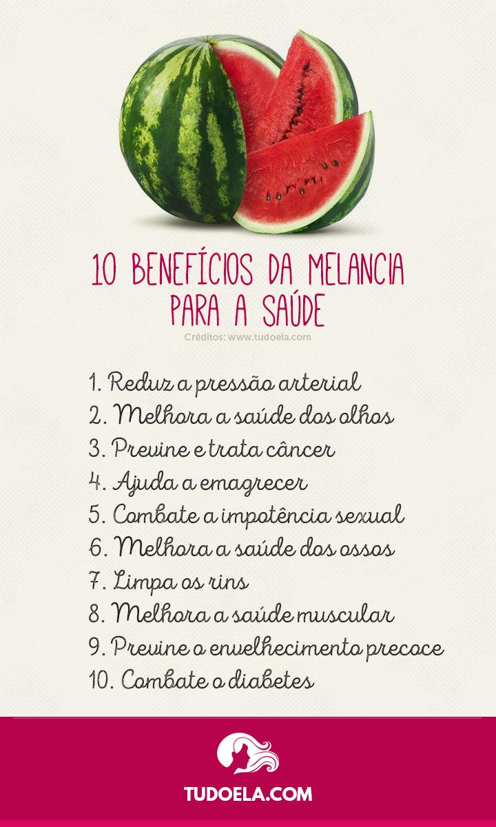 Benefícios da melancia [Infográfico]