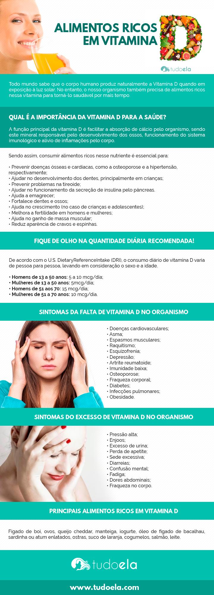 Infográfico Vitamina D