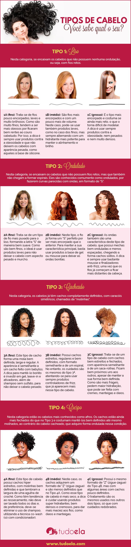 Tipos de cabelo infográfico