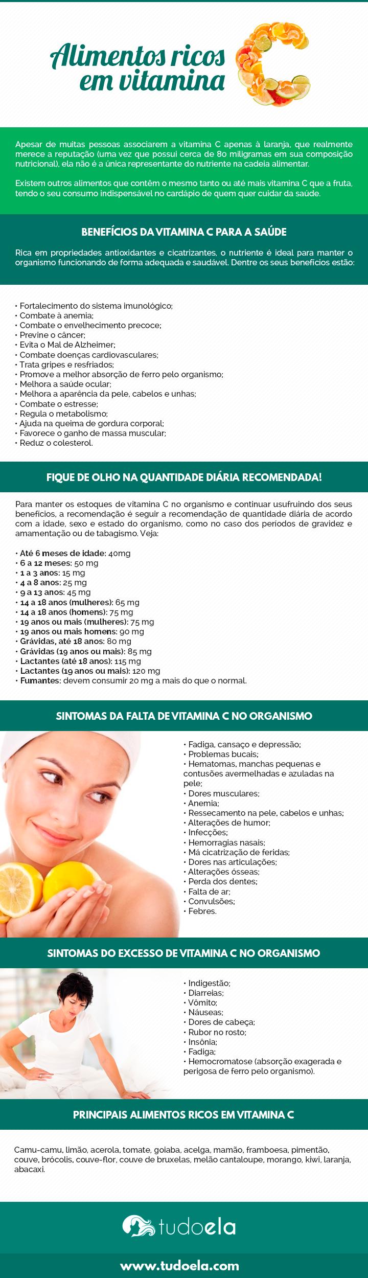 Infográfico Vitamina C