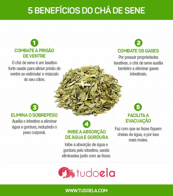 Chá de Sene infográfico