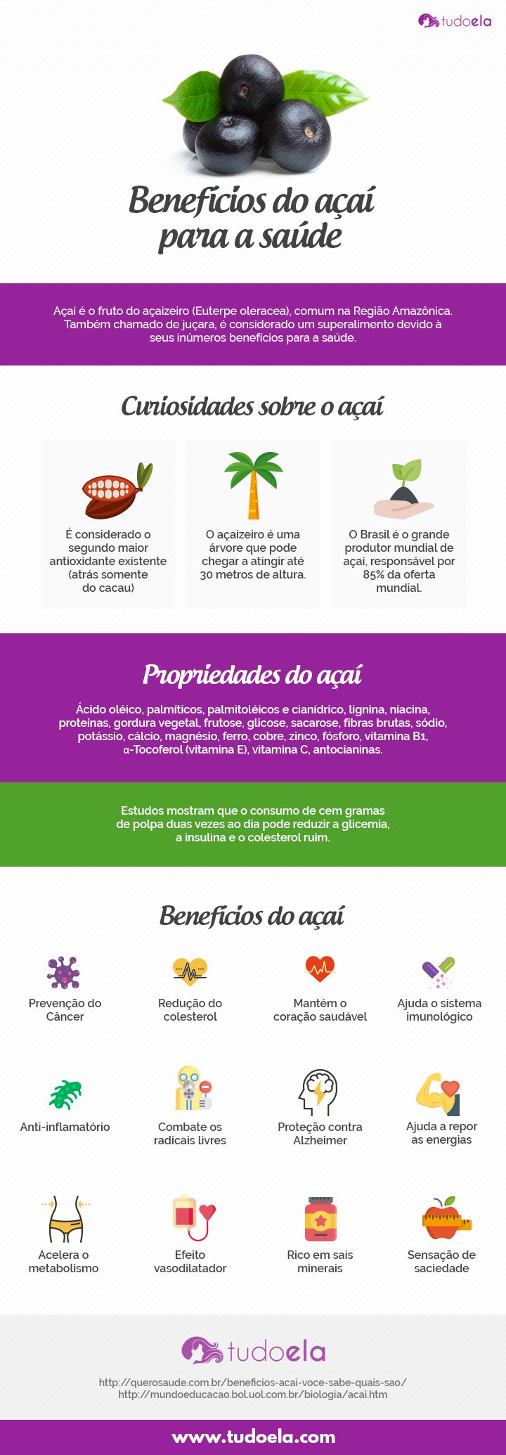 Benefícios do açaí infográfico