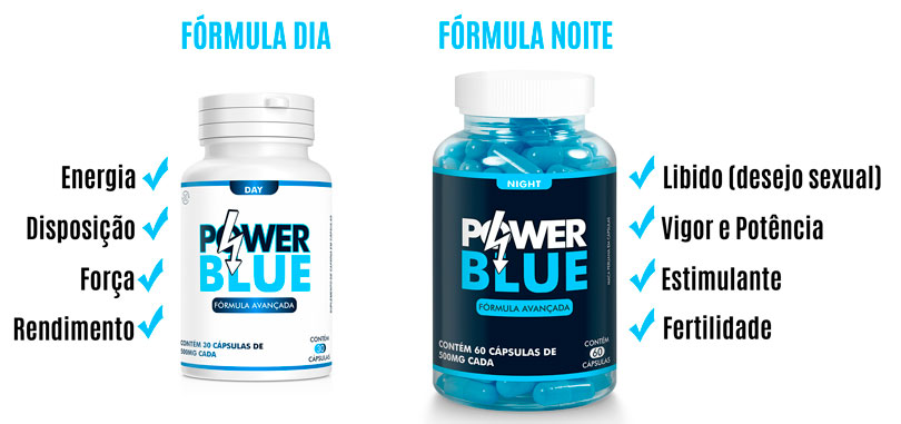 Power Blue fórmula