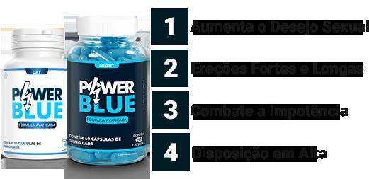 PowerBlue benefícios