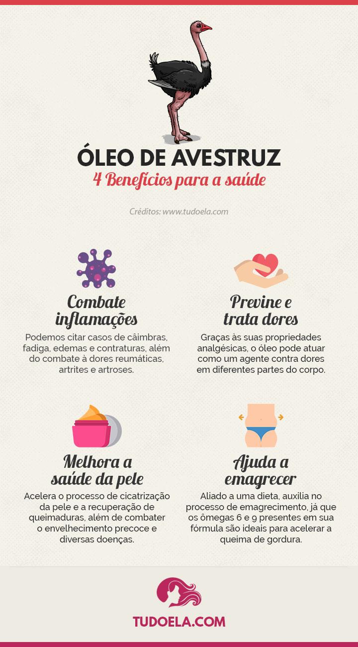 Óleo de avestruz benefícios para a saúde [Infográfico]