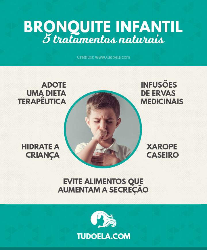 Bronquite Infantil: 5 tratamentos naturais [Infográfico]