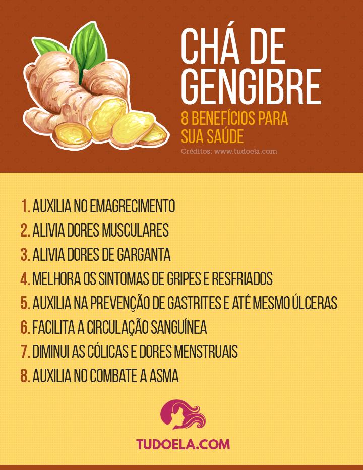 Chá de Gengibre: benefícios para a saúde [Infográfico]