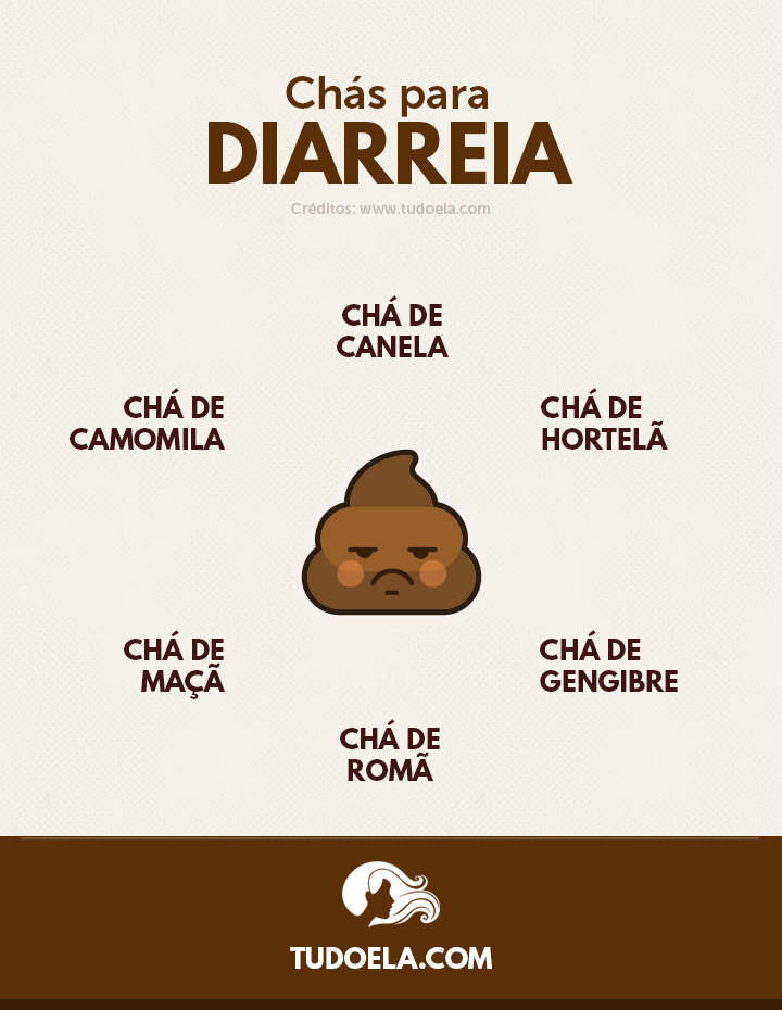 Chás para diarreia