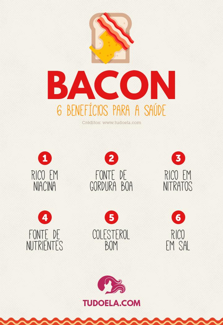 Benefícios do bacon para a saúde [Infográfico]