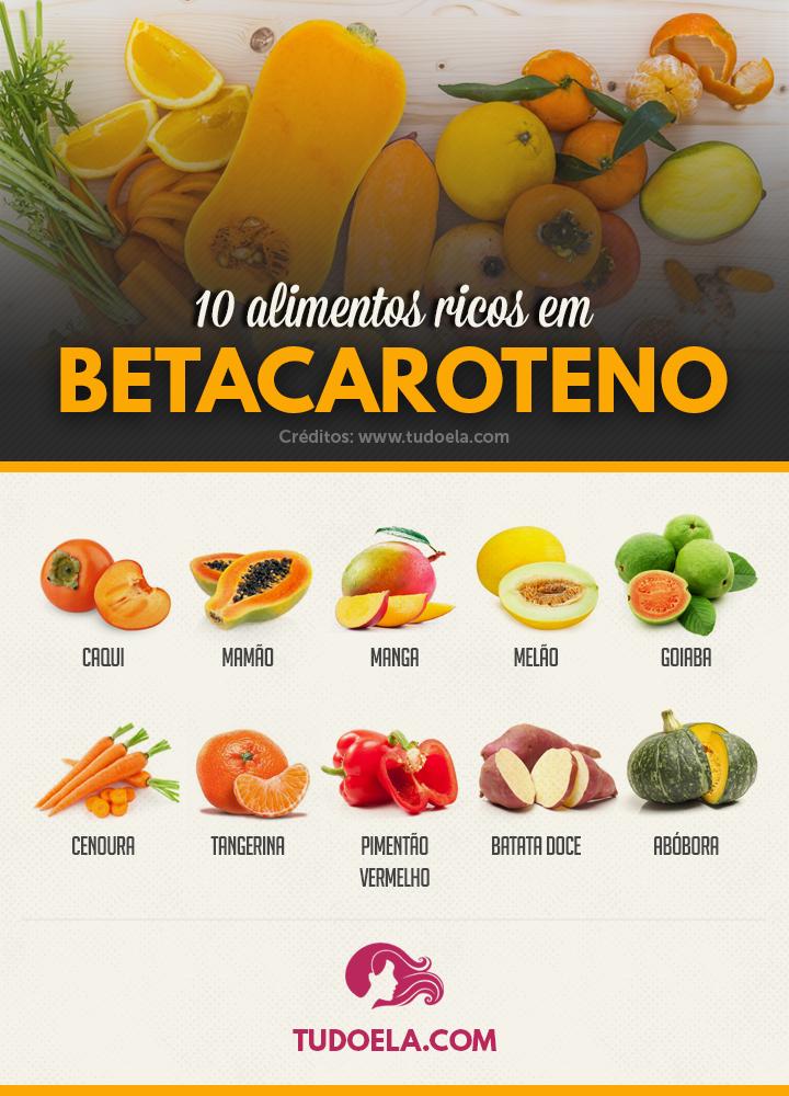 10 alimentos ricos em Betacaroteno